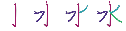 stroke order diagram of kanji '水'